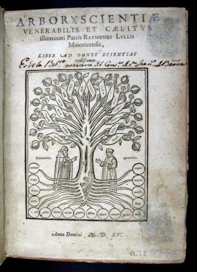 L''Arbre de ciència' de Ramon Llull